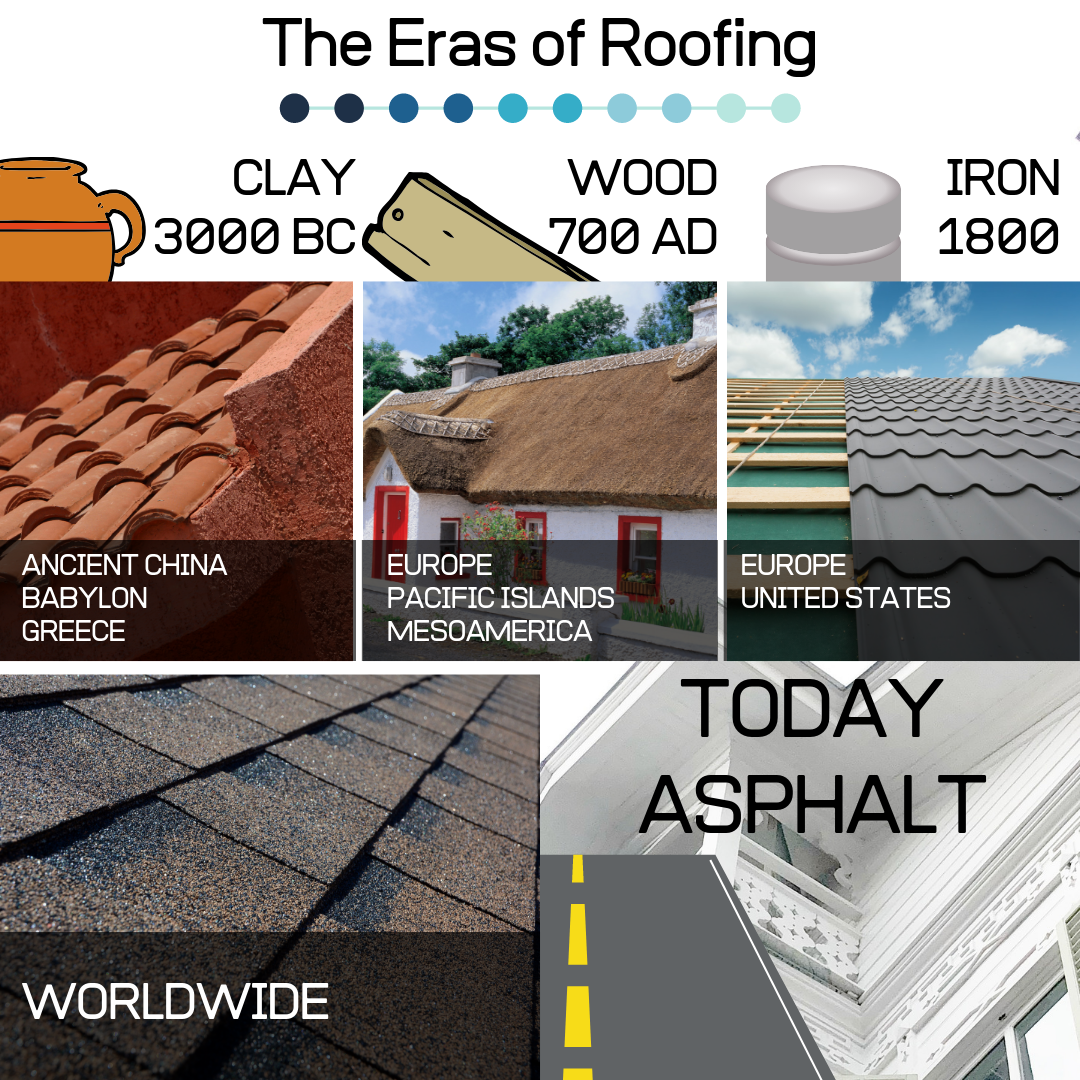 roofing history.png
