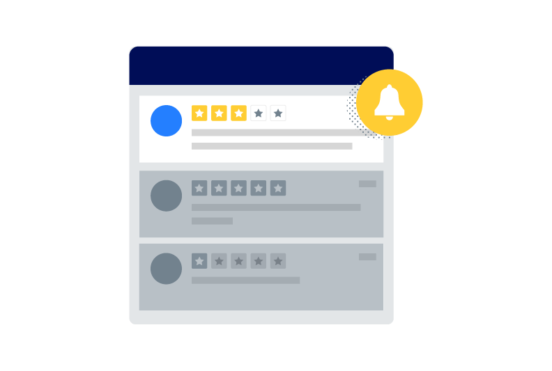 Protect Your Online Reputation - Alerts when customers review or rate your business online
