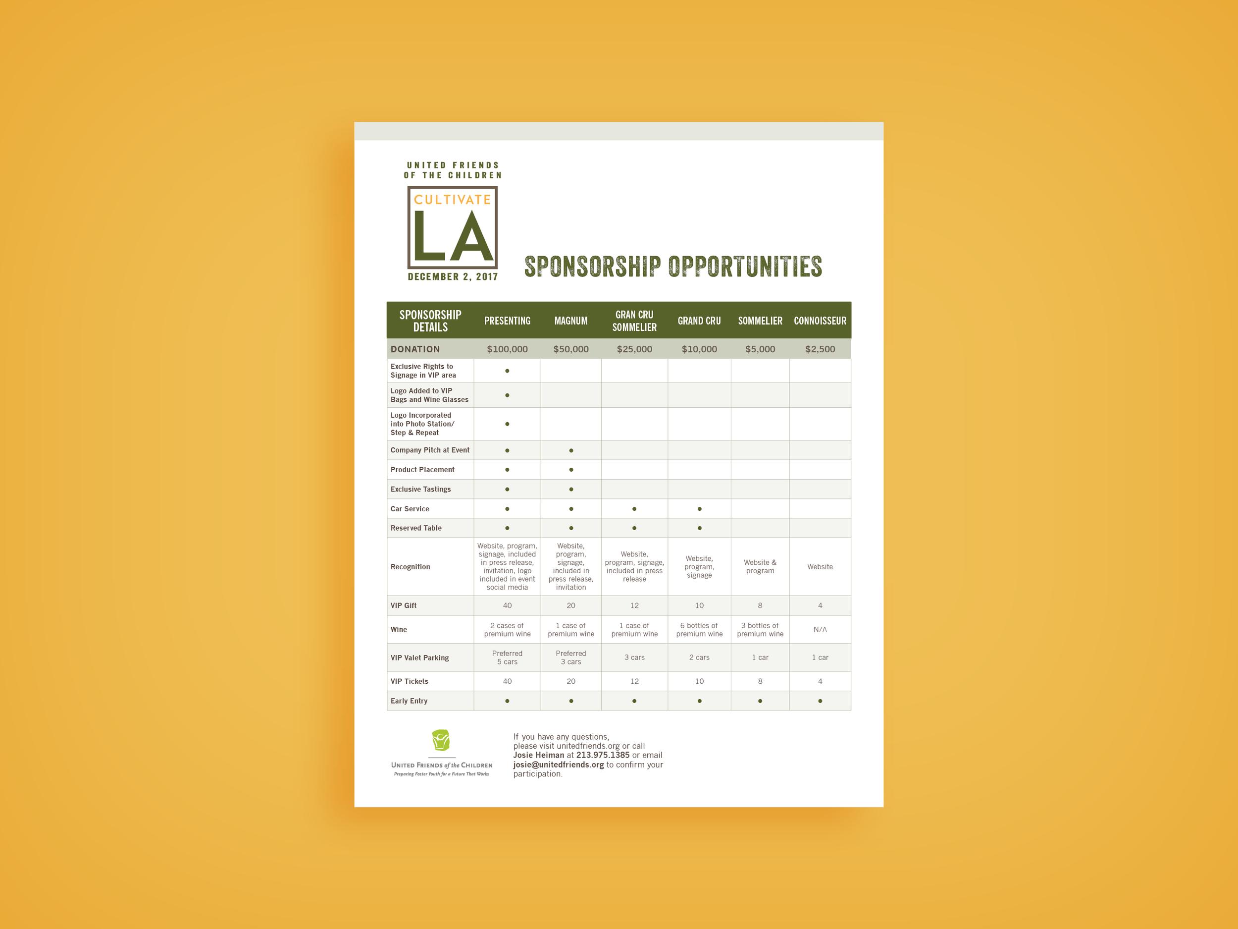 Cultivate LA_Forms.png
