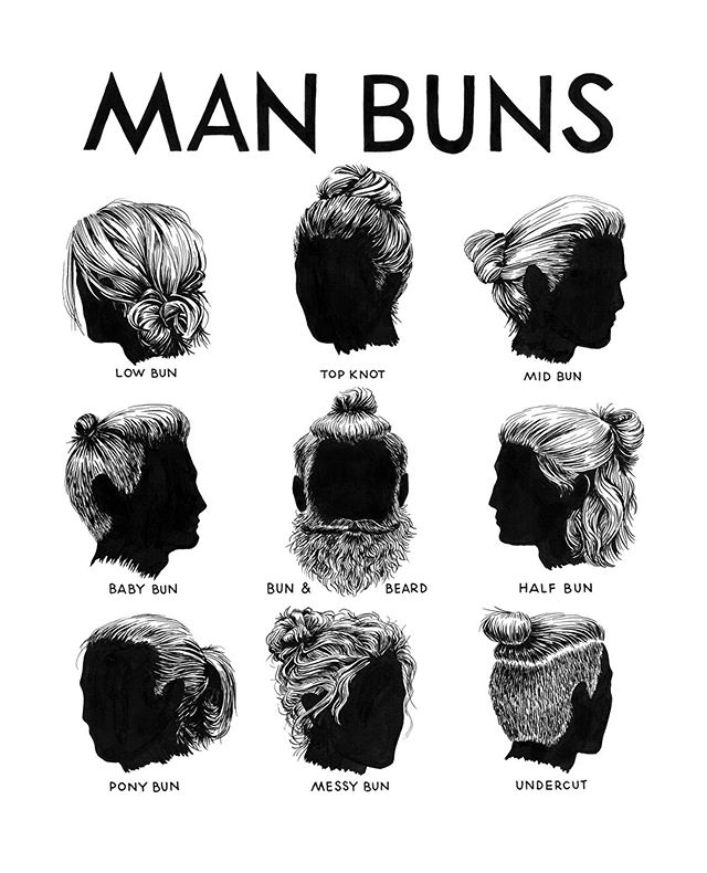 PRINTS! For sale! Love man buns? Shadowy silhouettes with a vague Victorian era resemblance?? Than have I got the print for you! Use it for decor. Make a friend laugh. Throw darts at it to pick your next hair cut. Heck, paste the face of your favorite celebs on each one. You do you, I won't ask questions. $20 each while supplies last! DM if you're interested!  This print was inspired by the beautiful @goodkarmacleveland and her unironic love of man buns.