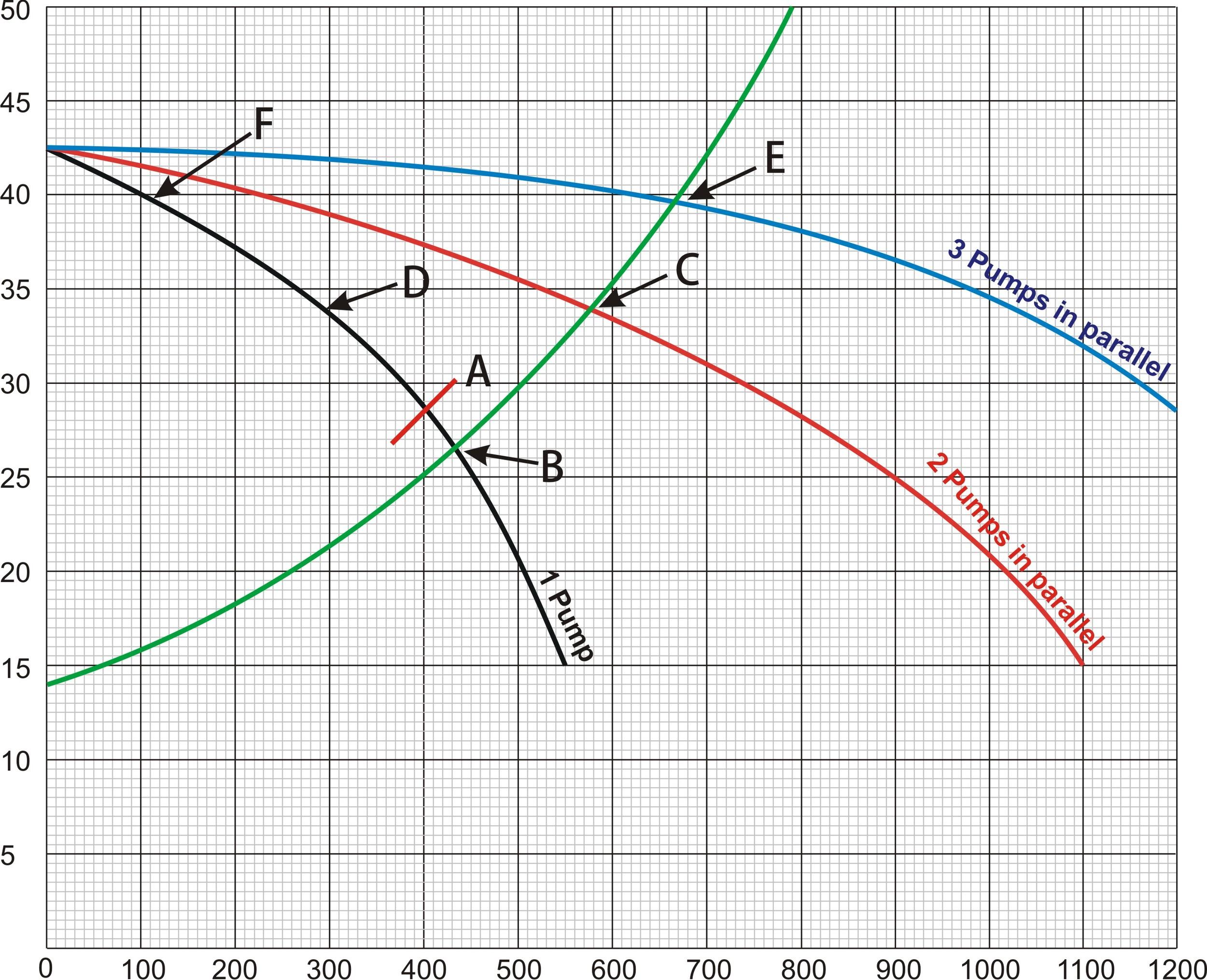 Energy Cash Part 2 curves.jpg