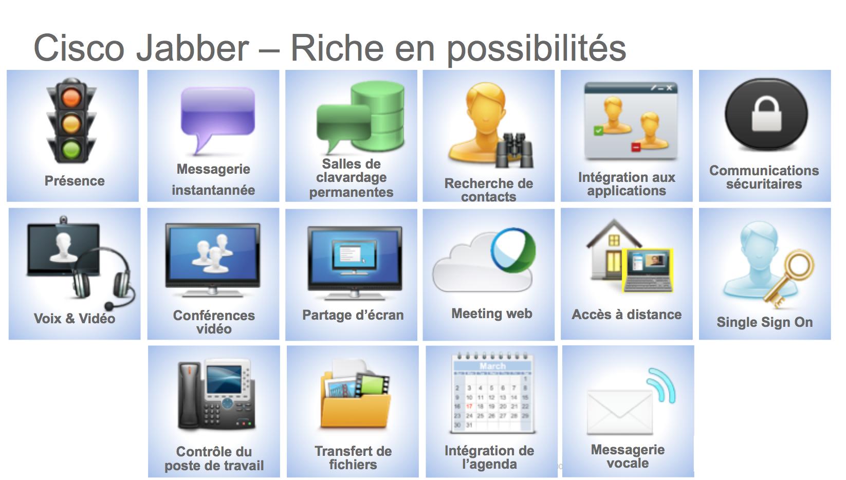 Cisco-Jabber-features