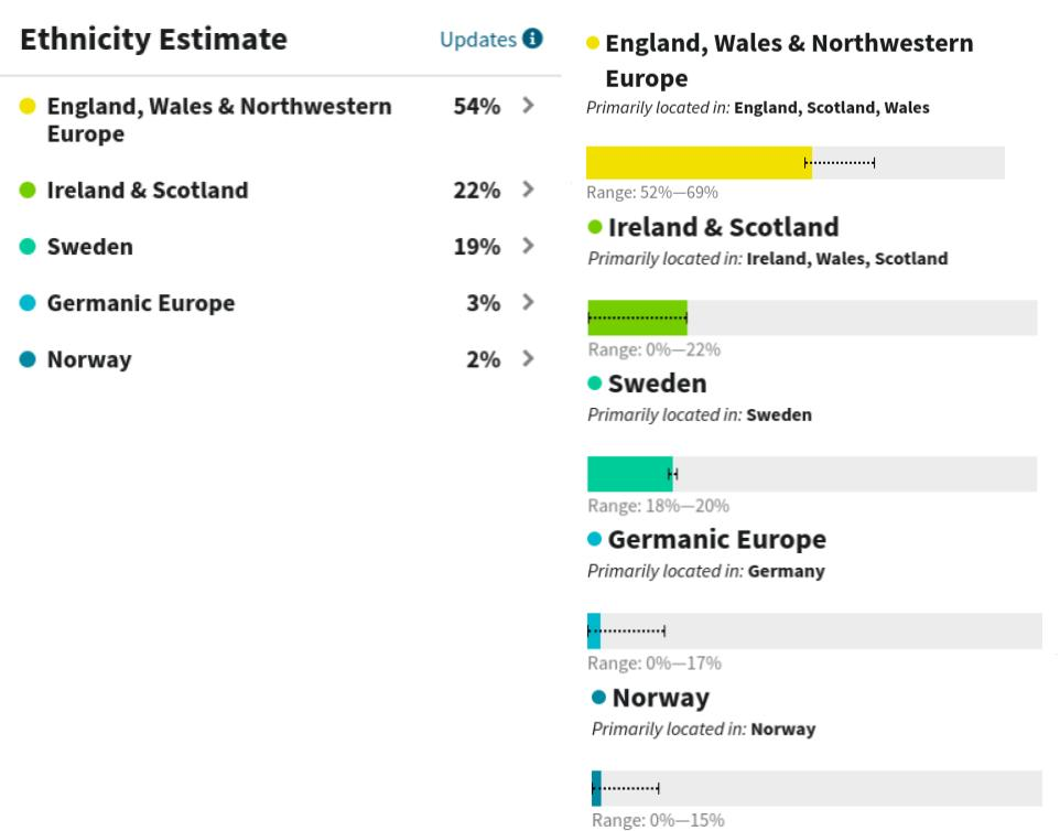 DNA ethnicity estimate spectrum 3.png