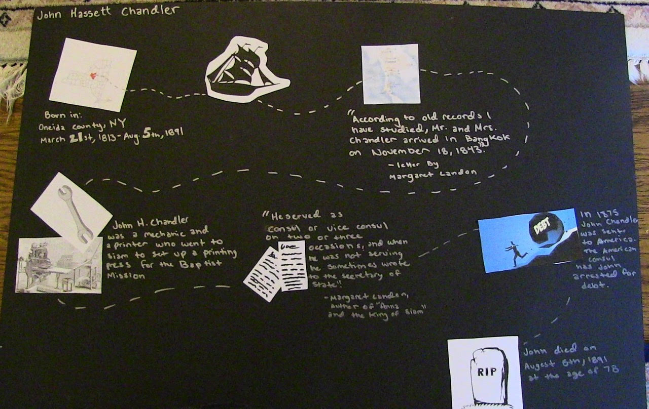 A poster made by one of the presenters for this family history storytelling activity.