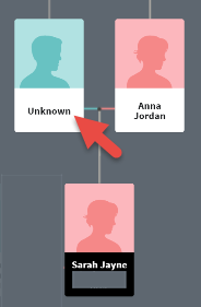 biological relative unknown parent family tree DNA matches.png