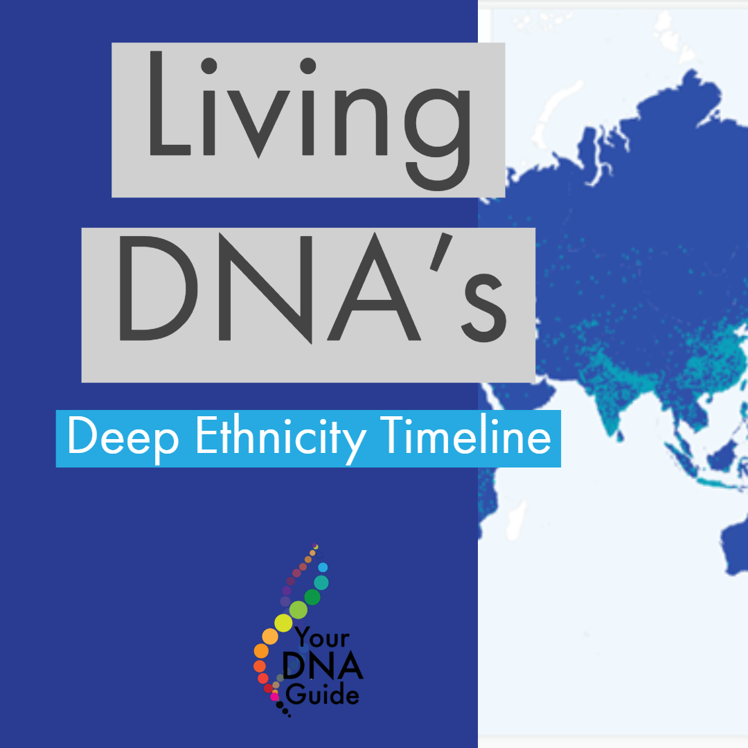 Living DNA's Deep Ethnicity Timeline