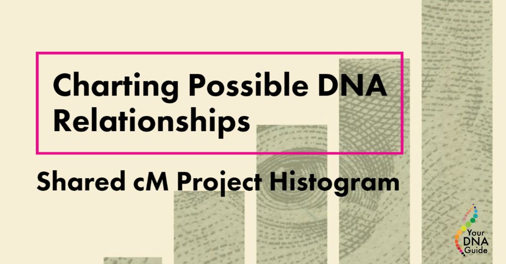 Shared cM Project Histogram Shared DNA Relationship Possibilities (1).png