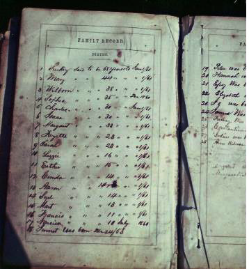 Family bible with names of enslaved individuals.png