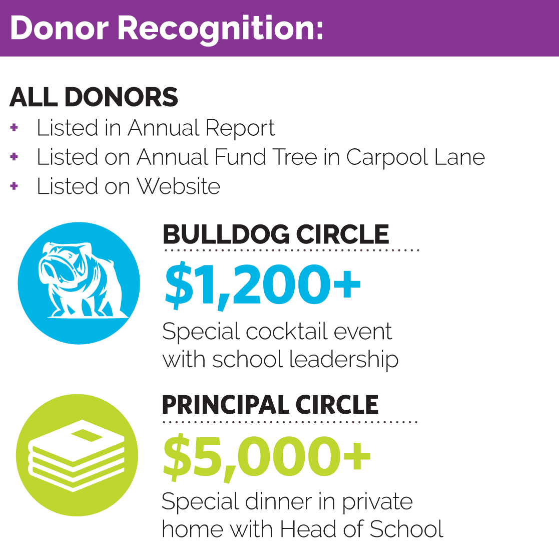 donor recognition.jpg