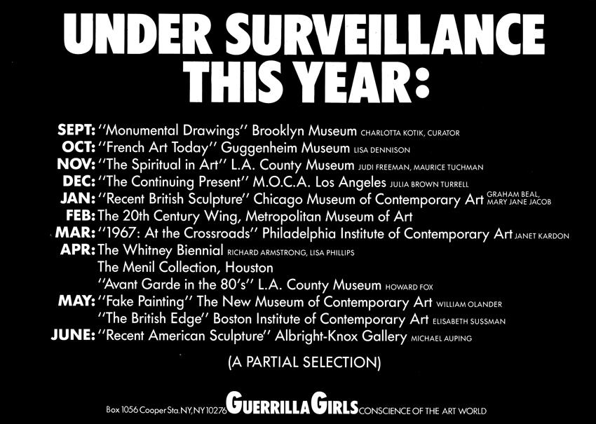 UNDER SURVEILLANCE THIS YEAR