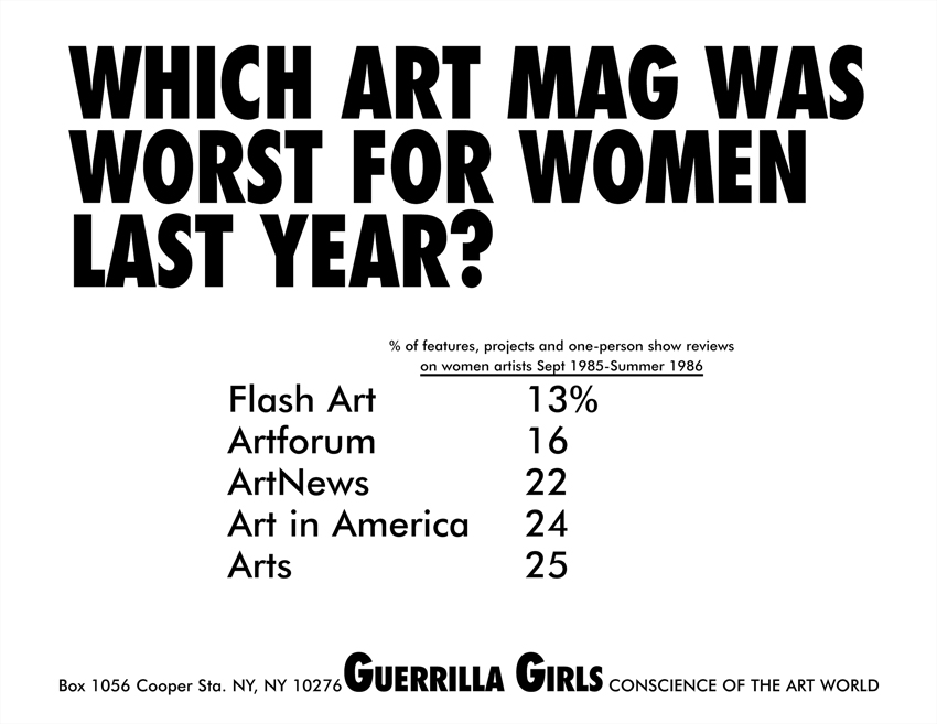 WHICH ART MAG WAS WORST FOR WOMEN LAST YEAR?