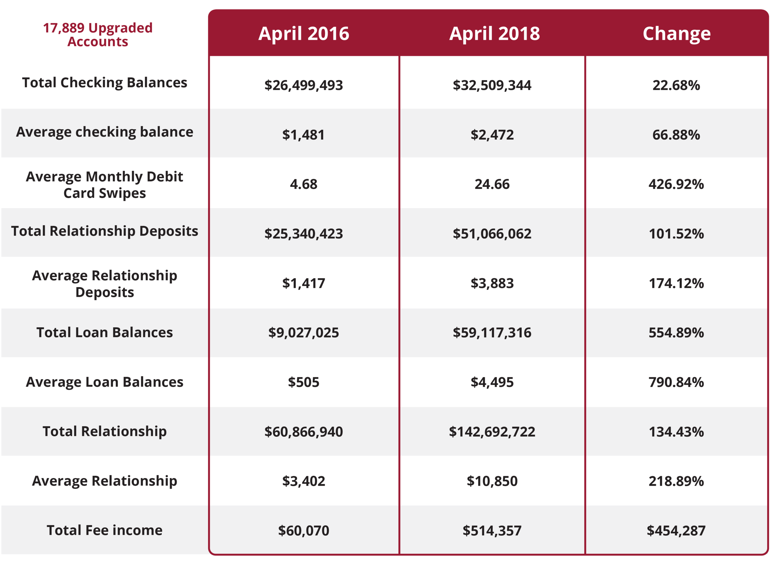 MDC_ResourceOne_ComparisonChart_L1cp-01.png