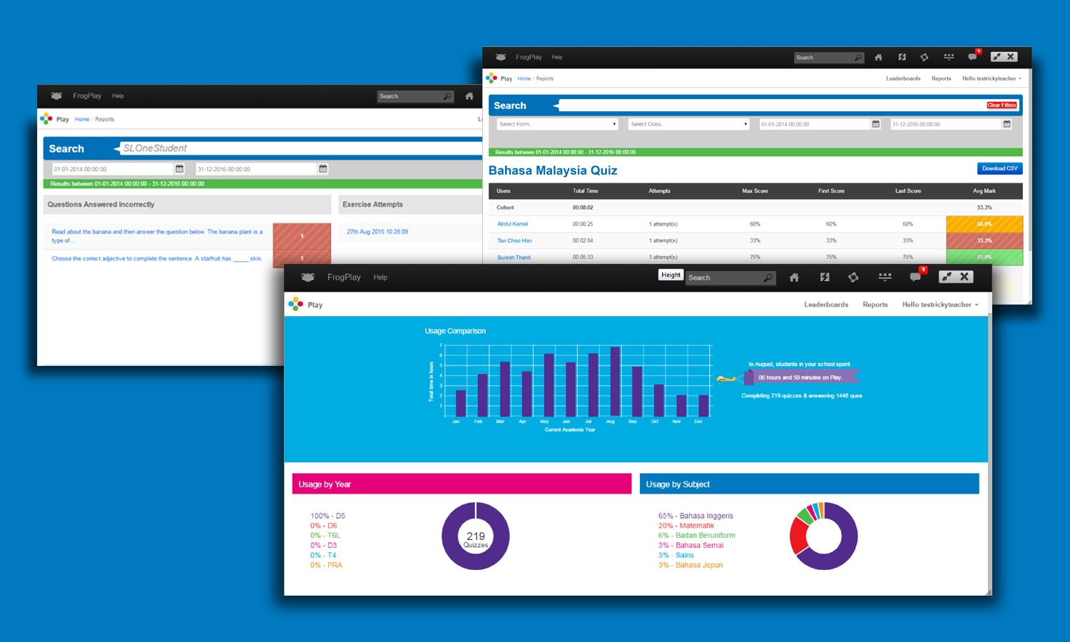 Detailed AnalyticsGet all the information you need at your fingertips! FrogPlay's Analytics allows you to see data in four different layers: School, Subject, Individual Student and Weekly periods. -