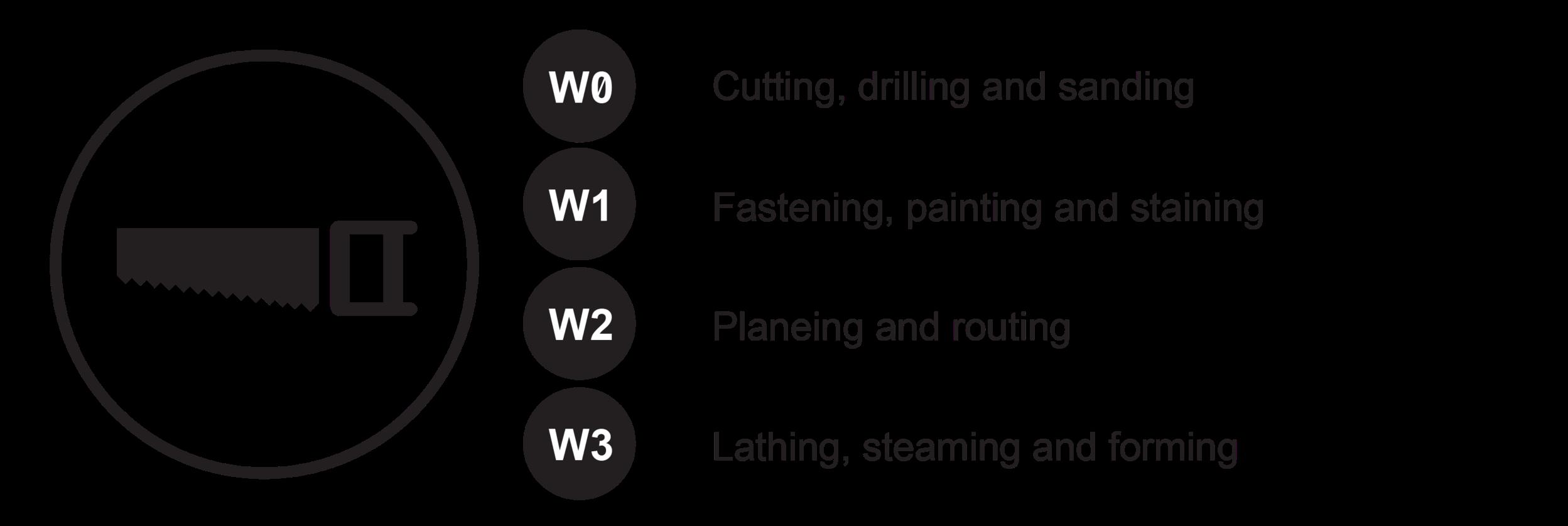 woodwork levels vertical.png