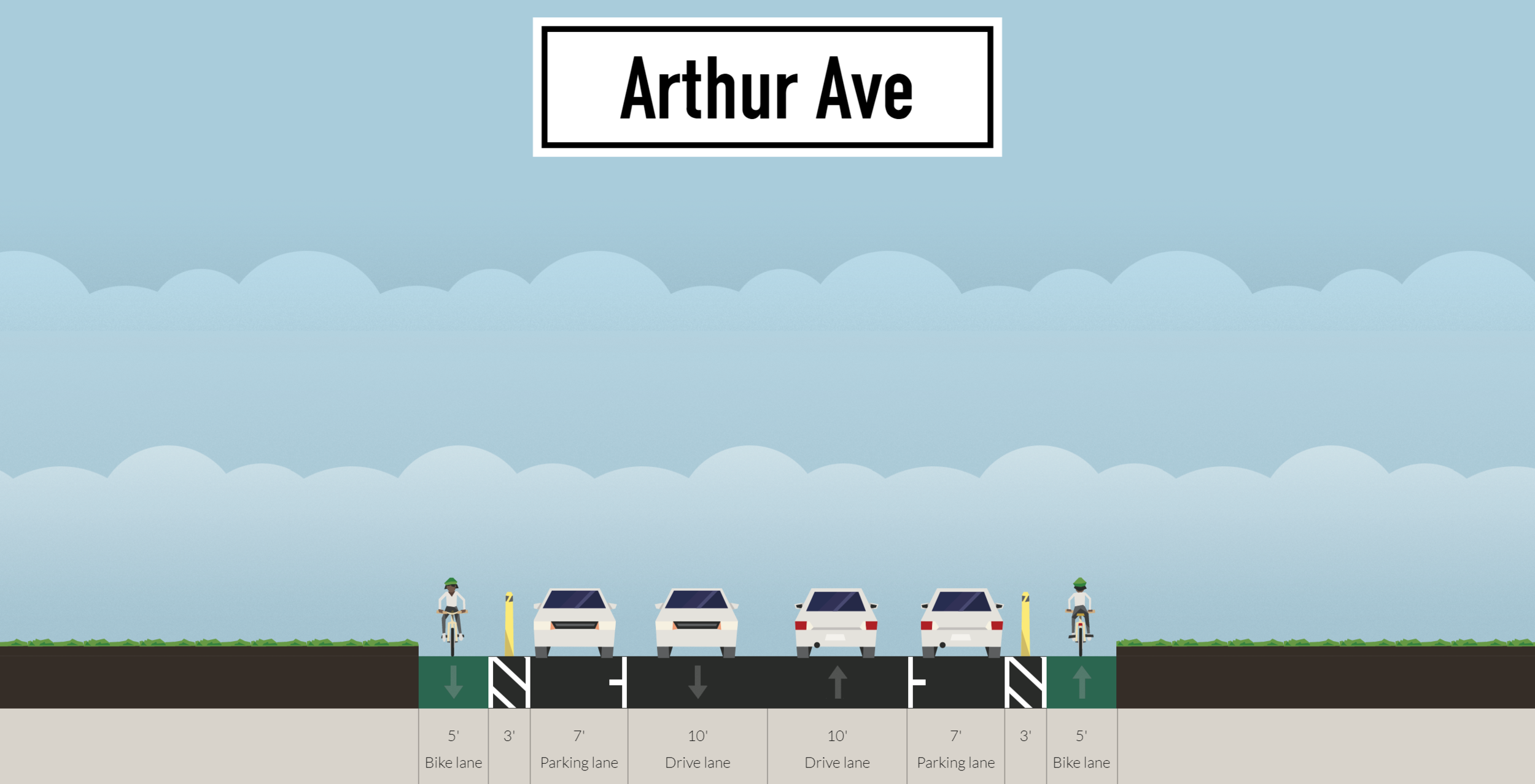 Travel lane section for Arthur Ave