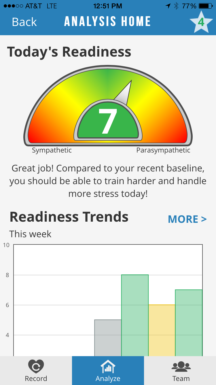 My HRV says I'm ready to take on the day.
