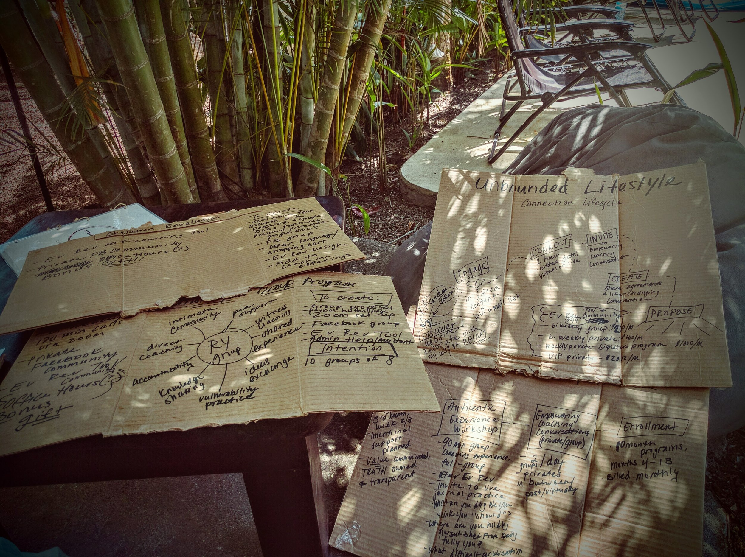 Scrappy remote business brainstorming in Nosara, Costa Rica. Mind-maps WORK!