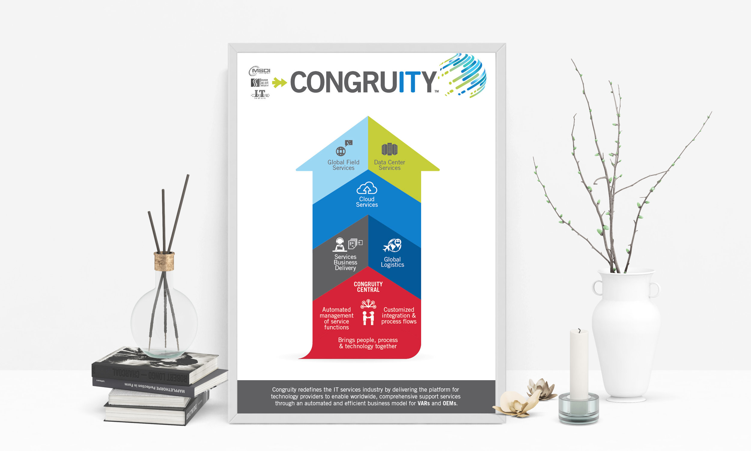 Congruity_Infographic.jpg