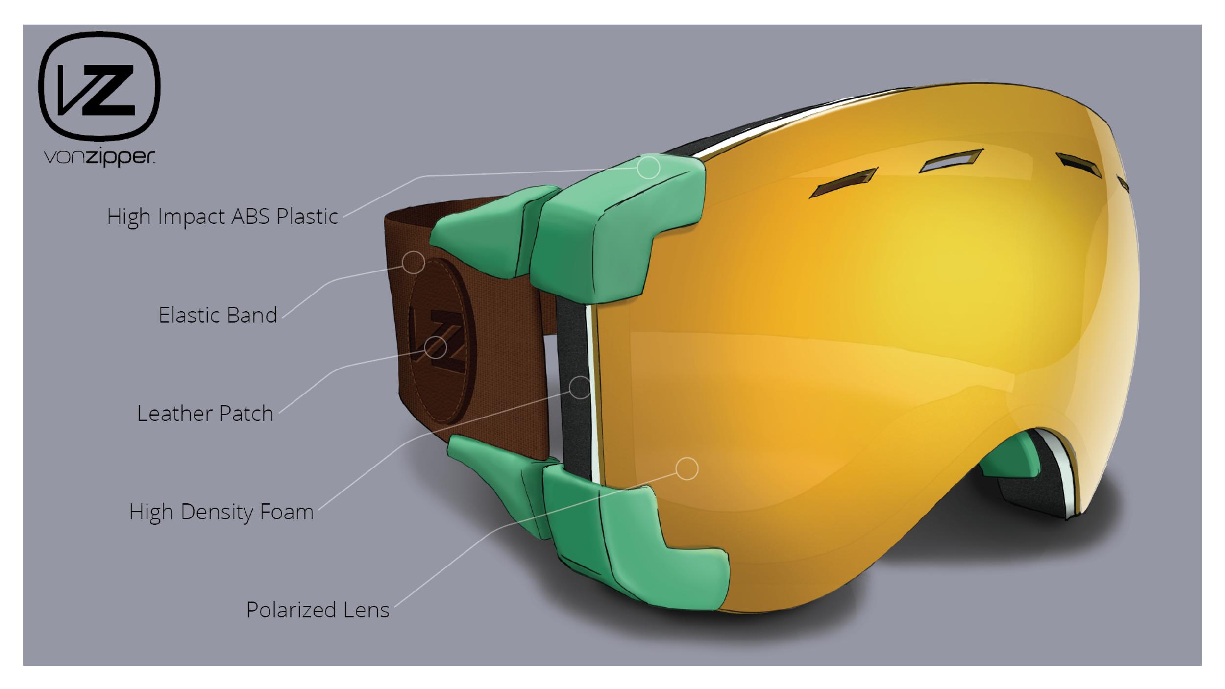 Goggle Finals2.png