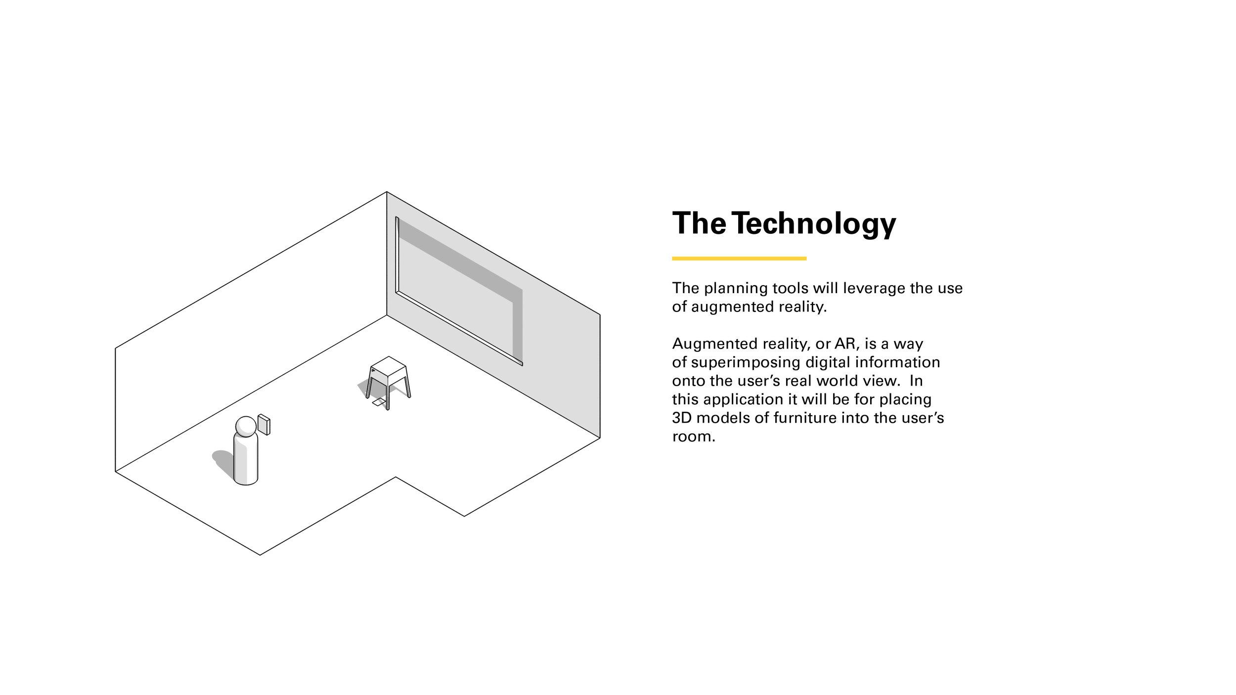IKEA_AR_Planner_ProcessBook10.jpg