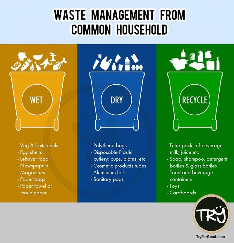 waste-management-fg.jpg