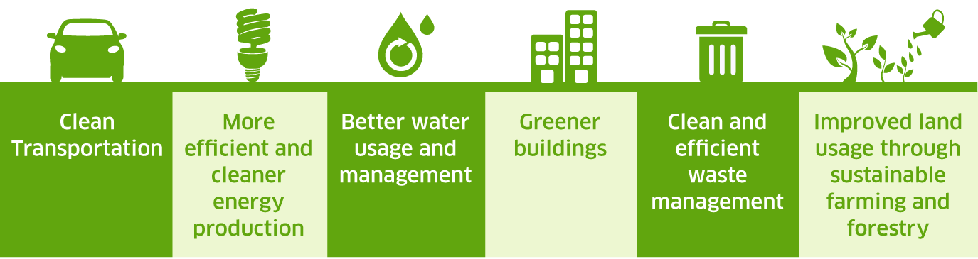 Q14-3169 Green-Infographs_0105-08_tcm5044-12226.png