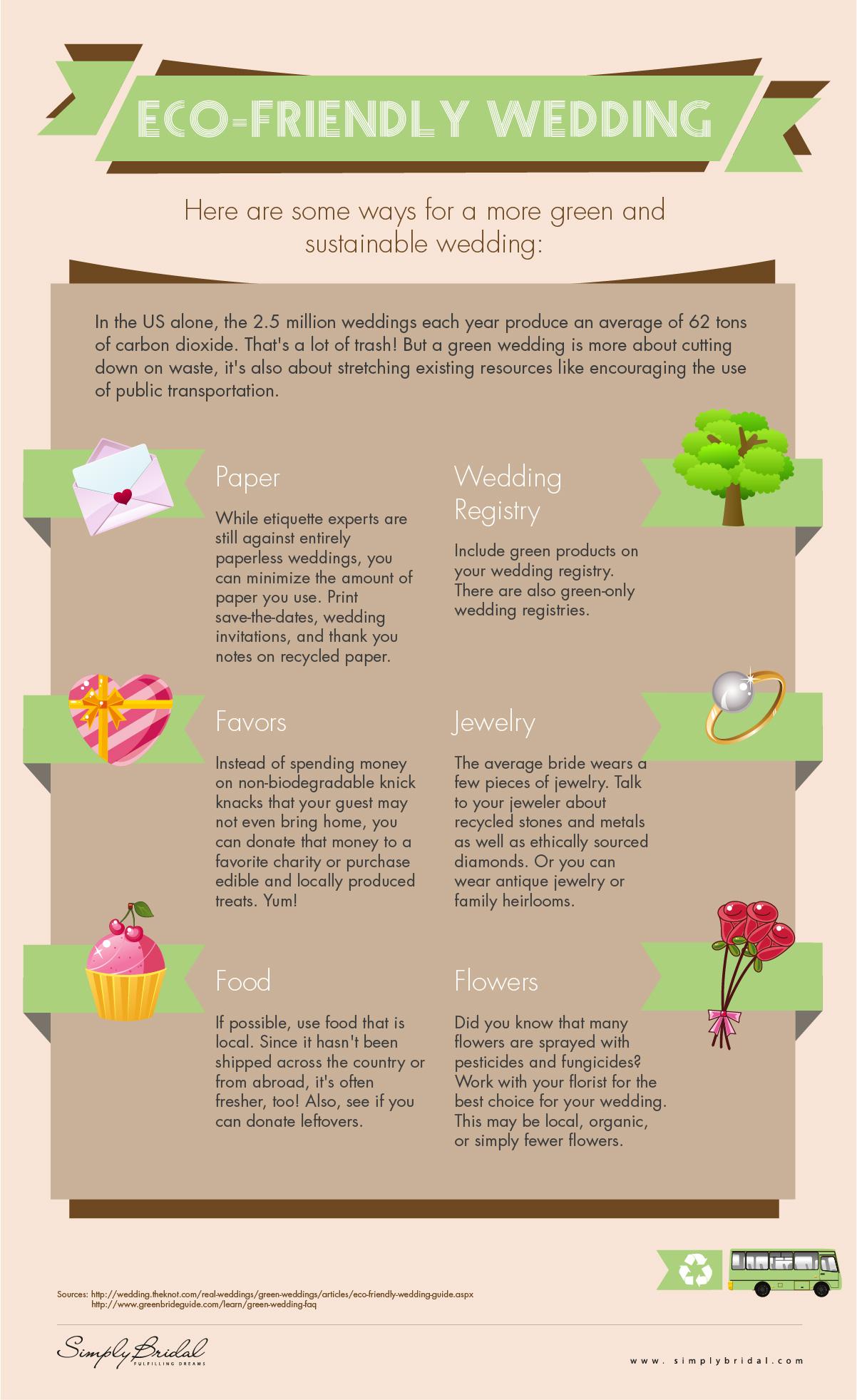 SimplyBridal Eco-Friendly Wedding Infographic