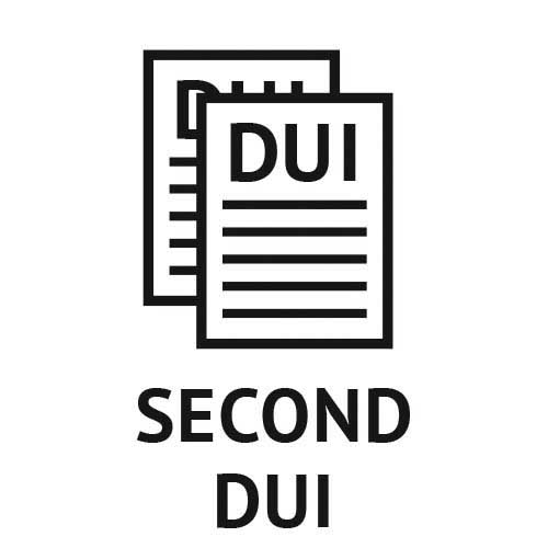 2nd, Second California DUI consequences and fines