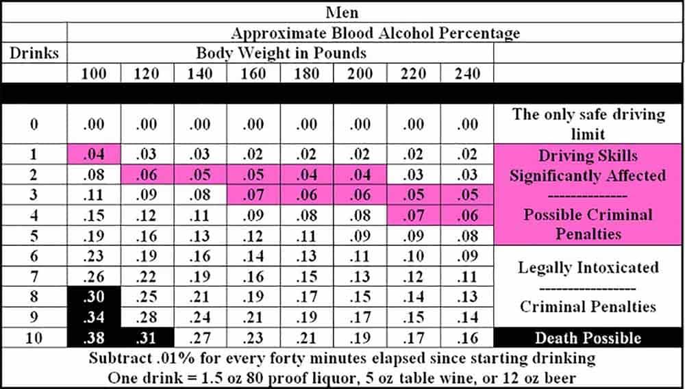 BAC-chart-Men.jpg