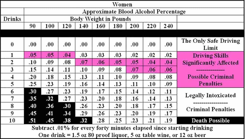 BAC-chart-Women.jpg