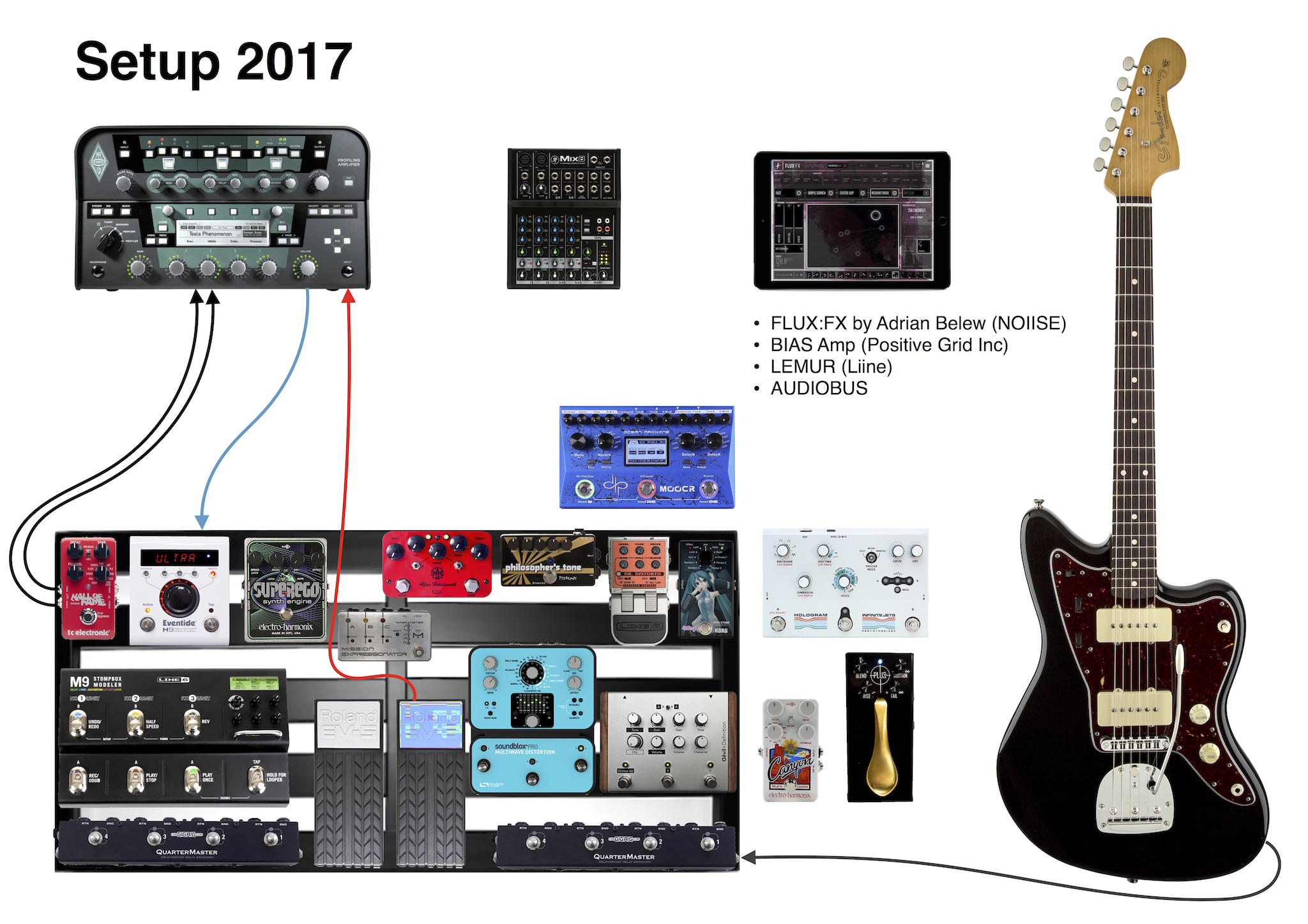 pedalboard_gear_kemper_hologram_infinite-jets_plus_pedal_mobgen_flux_belew_source_audio_rockett_holdsworth.jpg
