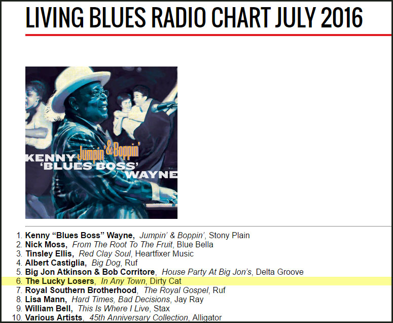 #6 LB Charts 8 16.jpg