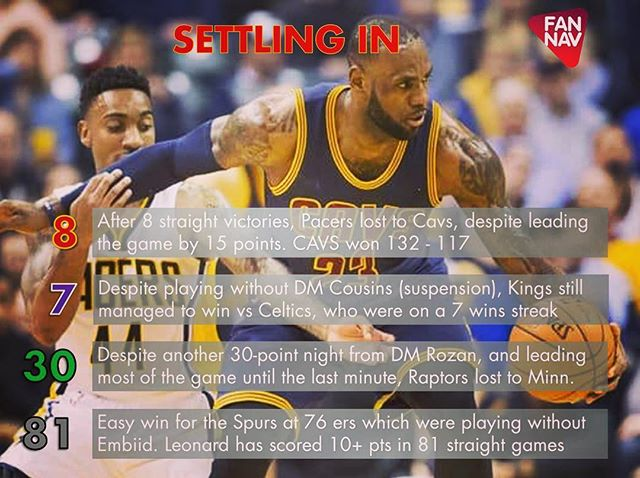 Great games last night. CAVS manage to win vs Pacers in a beautiful game. Kings outpowered the Celtics depsite Cousins' suspension. Raptors lost at Minnesota in the last minutes of the game, while Spurs take it easy at Philly #CAVS #Pacers #Kings #Celtics #Raptors #Timberwolves #Spurs #basketball #NBA #hoops #gametime