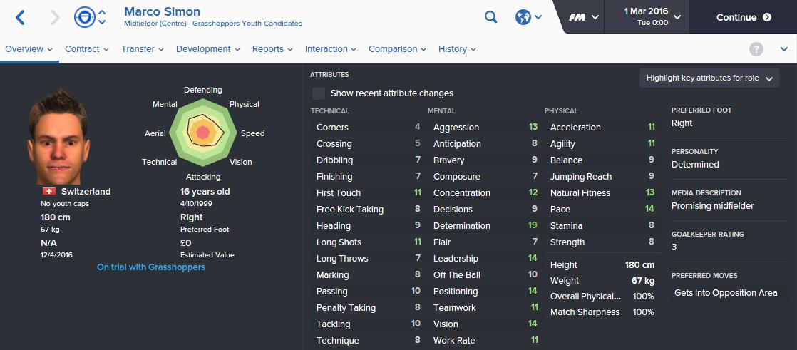 Marco Simon - future captain of GCZ?
