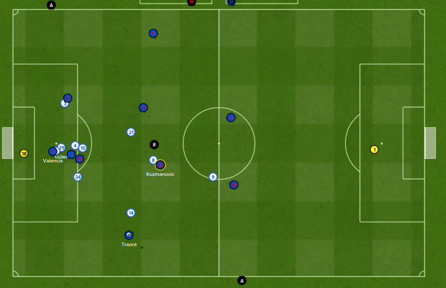 Marko Basic on Kuzmanovic like a rash. He completes the pass but has little time to dictate the play
