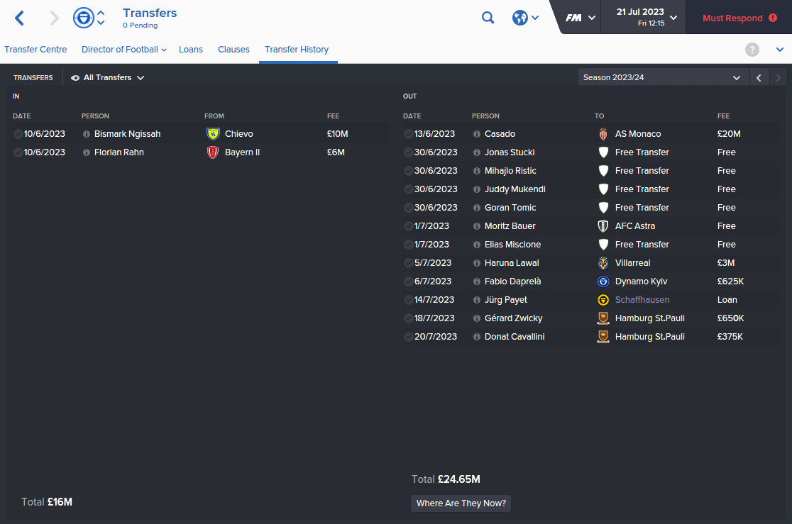Currently sitting on £8.65m profit going into Season 9