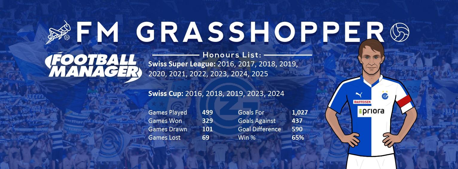 The Swartzendruber Years: 2015-2025