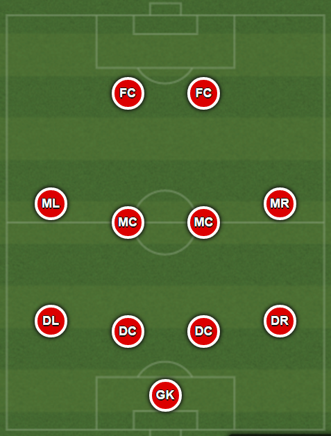 As and when an EdlP Academy prospect is sold to either: Bundesliga, English Premier League, La Liga, Ligue Un or Serie A, he enters the 'EdlP Homegrown XI'