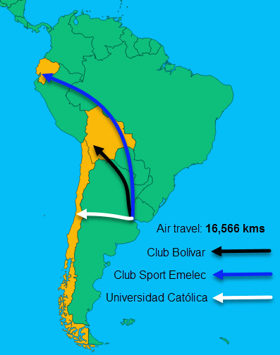 Travel included to and from La Plata (but excludes trips to Belgrano and San Lorenzo in Argentina)