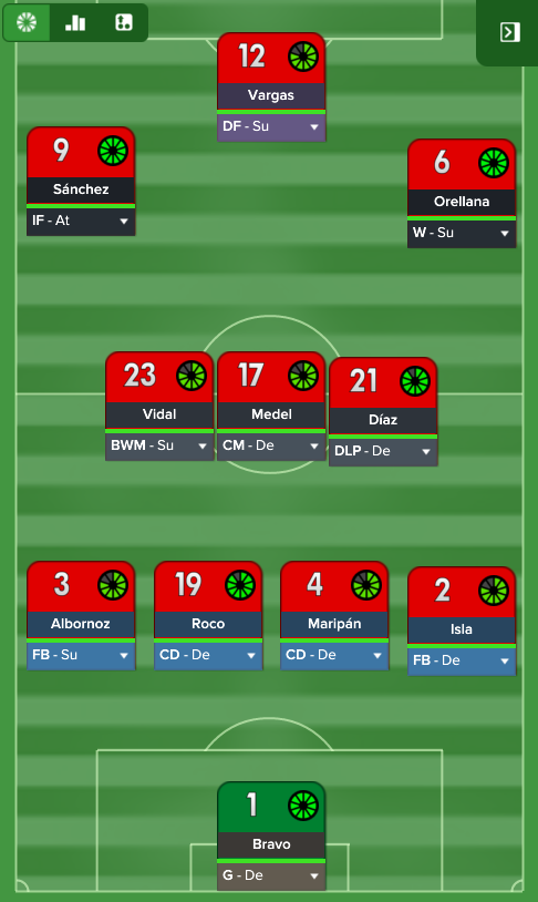 Note -£16.5m rated Charles Aránguiz is injured. But with 69/80 fibra he is certain to find a slot in the First XI