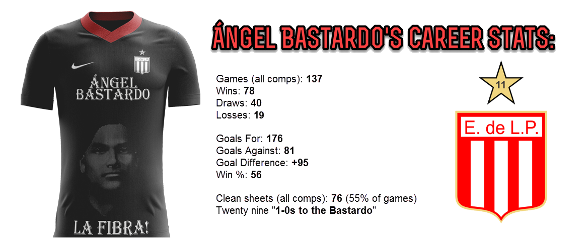 Marc Bowen ( @marcbowen17)  created the classy Bastardo tribute kit to celebrate 137 games in La Plata. He's started up his own  Patreon , I 100% recommend checking him out.  He has fibra.