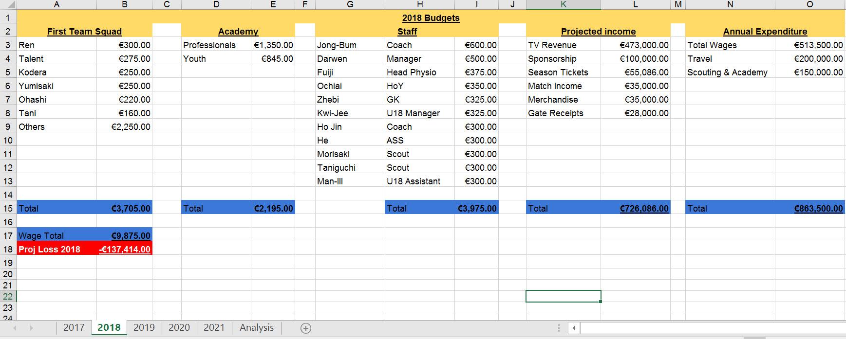 Budget Sheet 2018.jpg