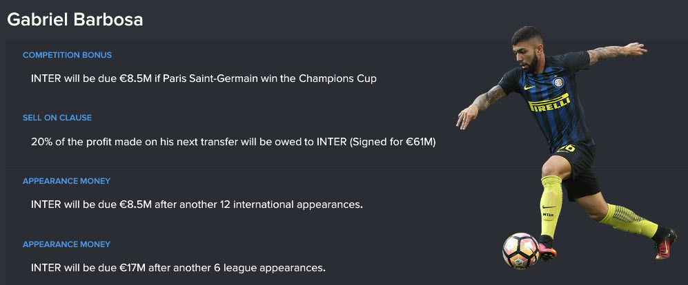 The deal between Inter & PSG for 'Gabigol' in focus...