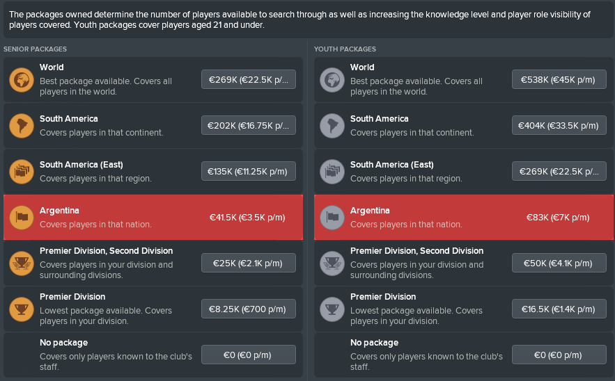 FM18 Argentine scouting packages.