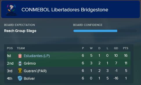 Copa Lib Group.png