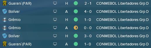 Copa Lib Results.png