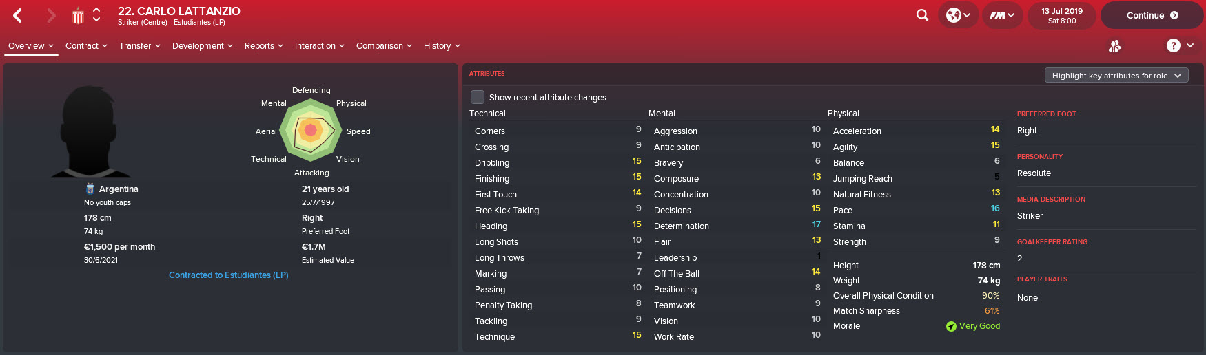 I loaned Carlo to Argentinos Juniors for 2018/19, but placed a Recall option on the loan.