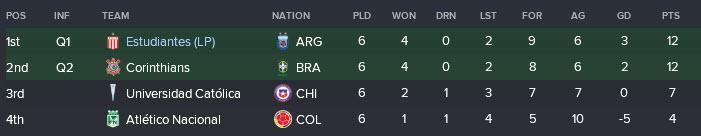 Copa Lib League.jpg