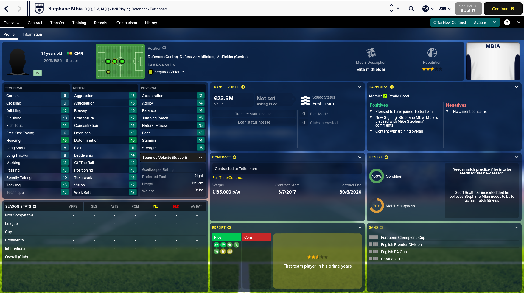 Mbia is back in London and in his prime years, according to FM!