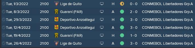 Group A Fixtures Copa Lib.png